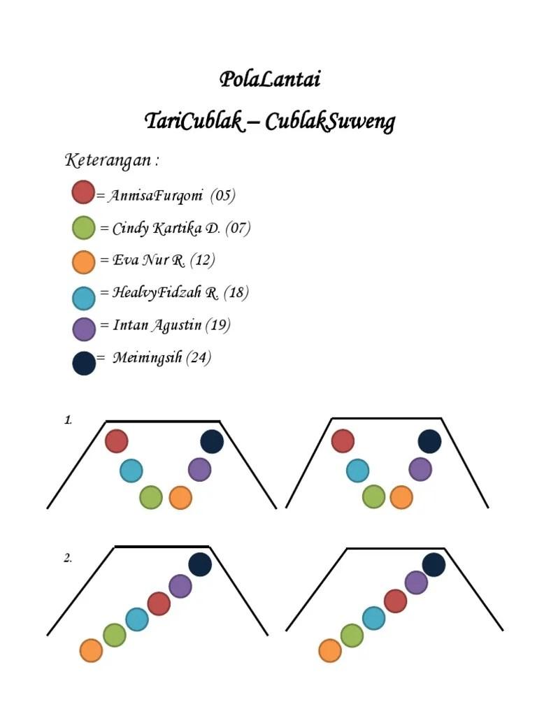 Pola Tari : Lantai, Cublak, Suweng.docx