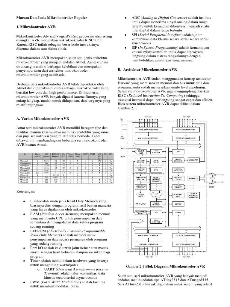 Macam Macam Mikrokontroler : macam, mikrokontroler, Macam, Jenis, Mikrokontroler.docx