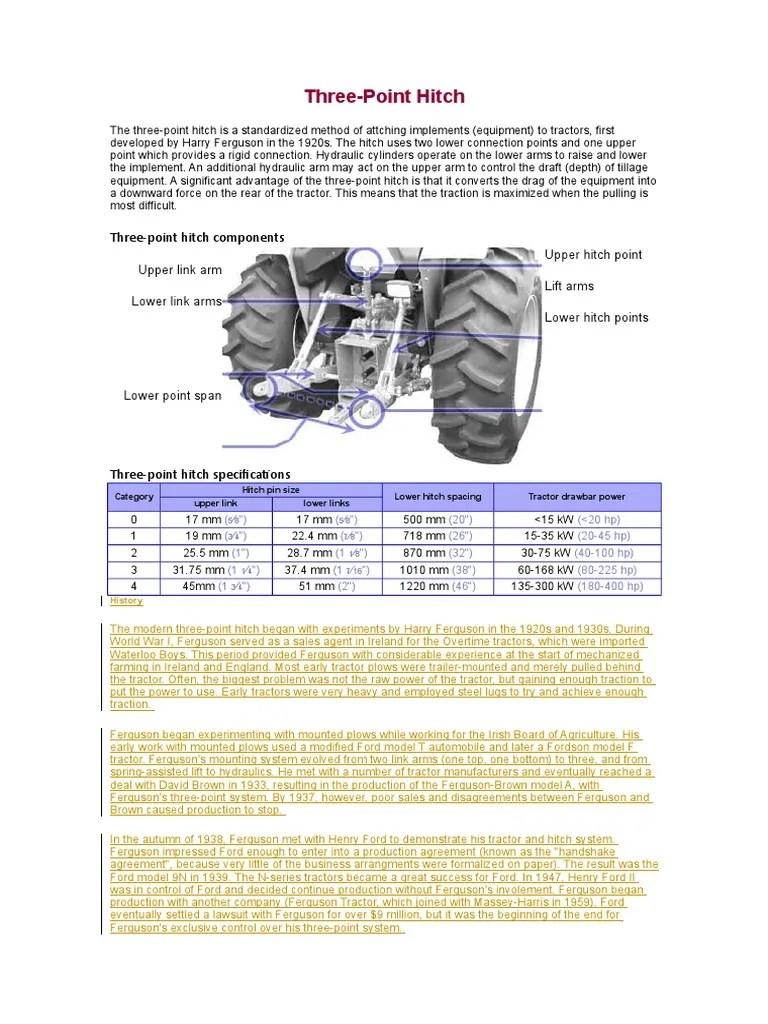 3 Point Hitch Dimensions : point, hitch, dimensions, Puntos, Categorias, Tractor, Industrial, Equipment