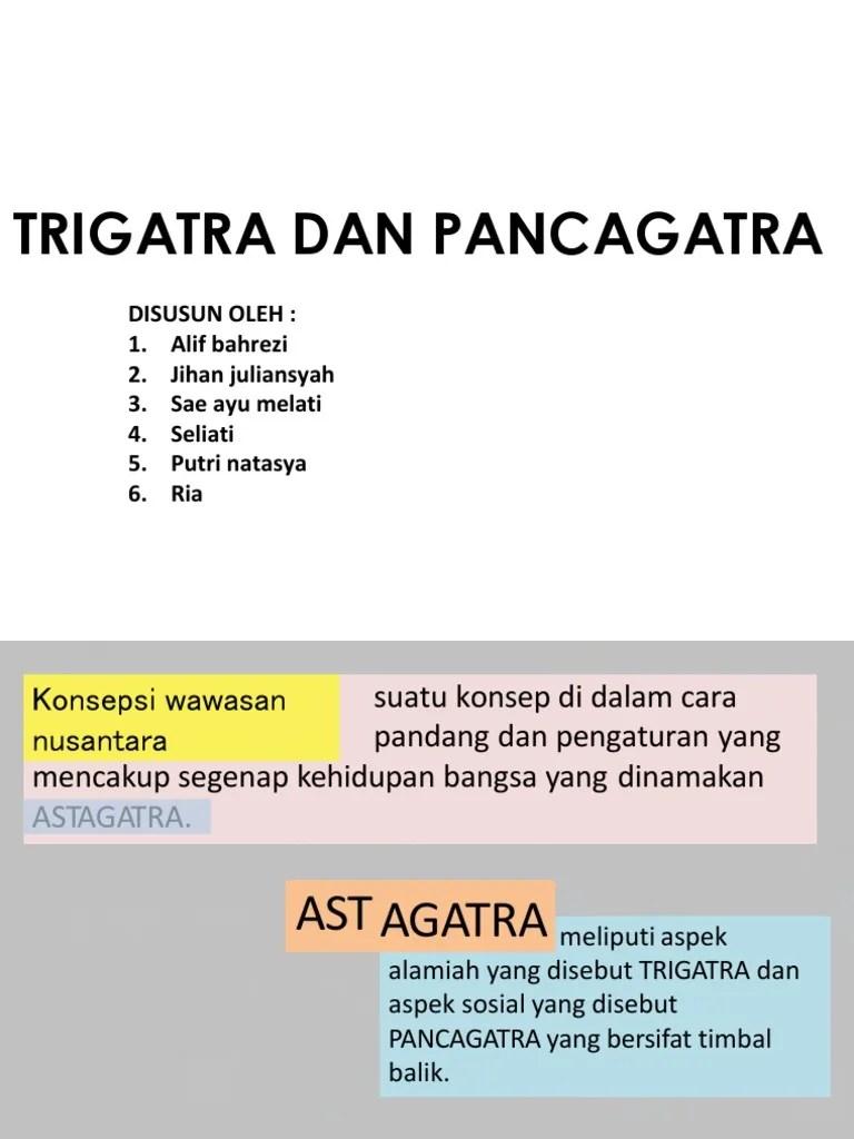 Trigatra Dan Pancagatra : trigatra, pancagatra, Trigatra, Pancagatra