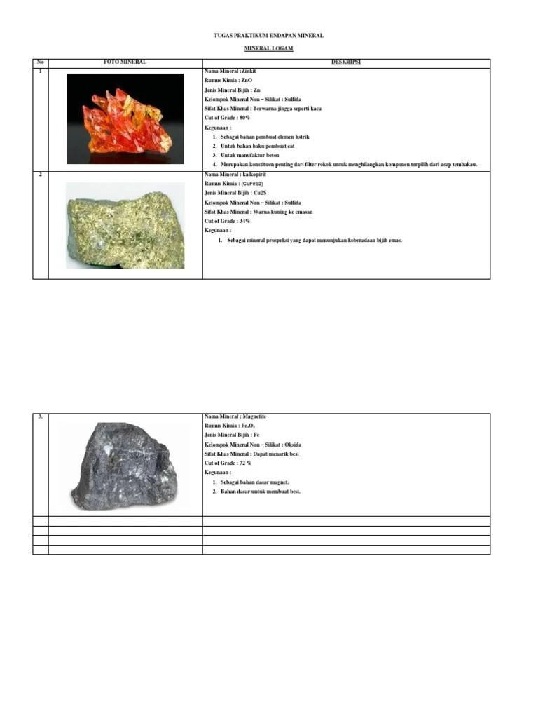 Manfaat Mineral Logam : manfaat, mineral, logam, Mineral, Logam