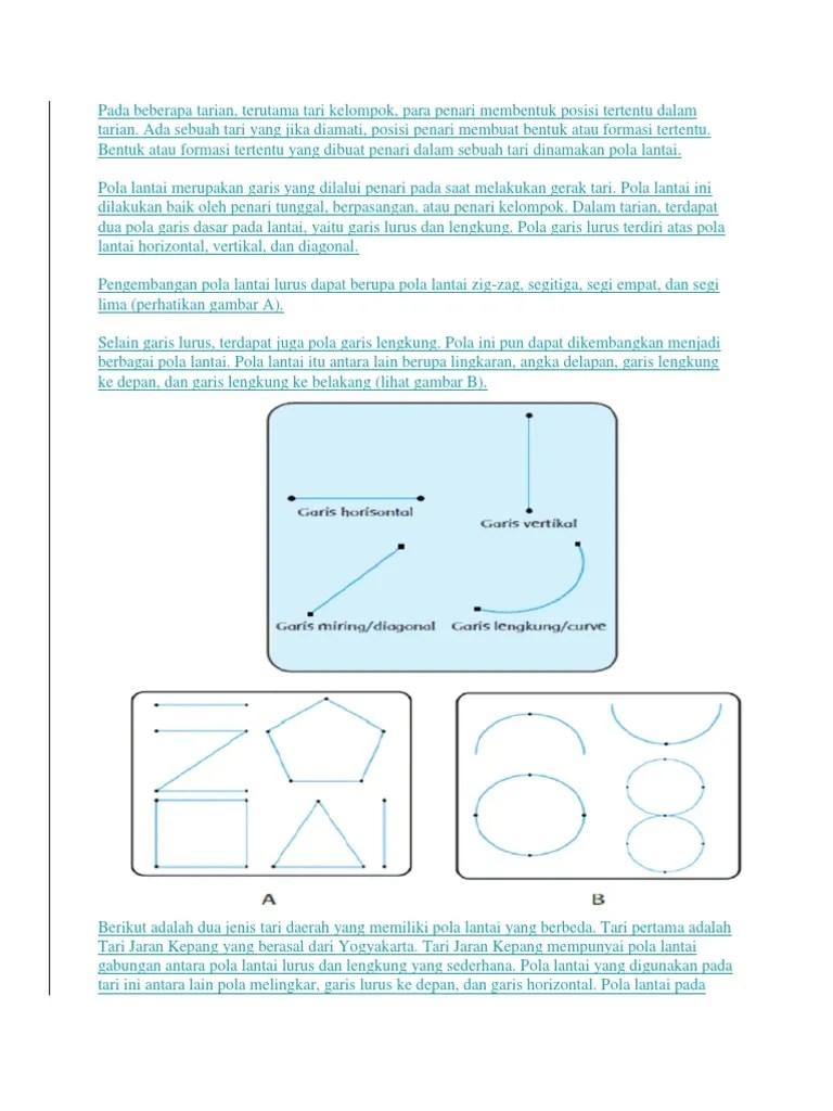 Pengembangan Pola Lantai Garis Lengkung : pengembangan, lantai, garis, lengkung, Materi, Pembelajaran, Tentang, Lantai