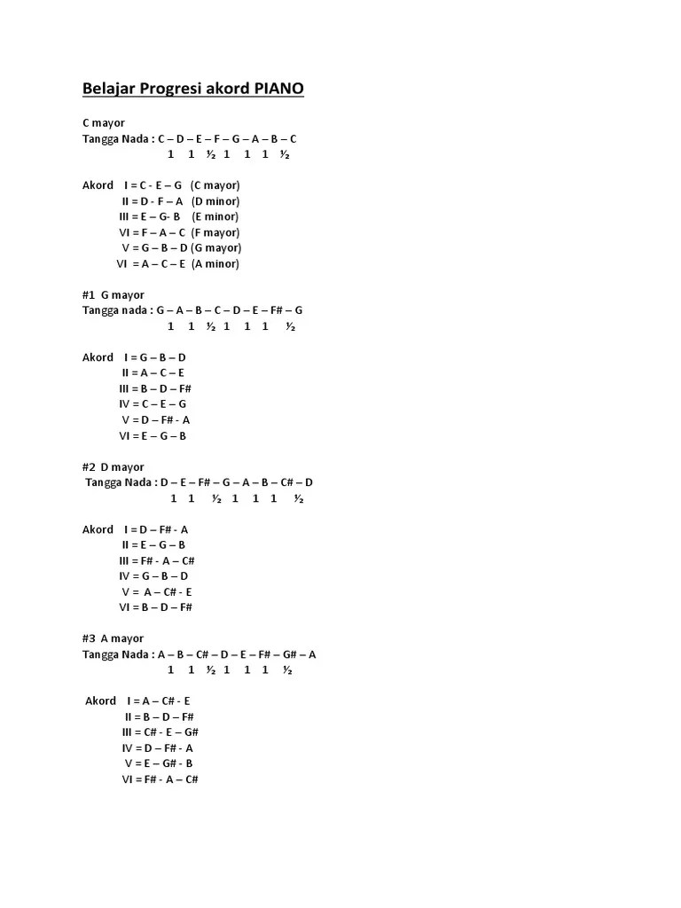 Tangga Nada D Minor : tangga, minor, Belajar, Piano, Progresi, Akord