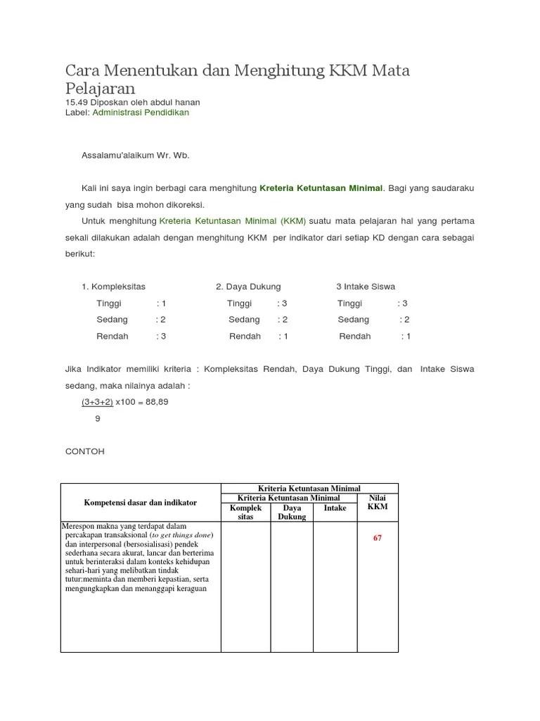 Cara Menghitung Kkm Per Indikator : menghitung, indikator, Soal,, Dll.docx