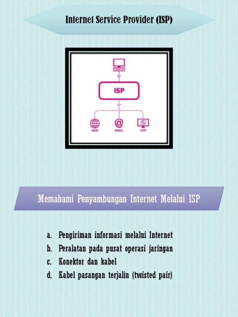 Penyambungan Internet : penyambungan, internet, Tugas, Media, Pembelajaran, Kusuma