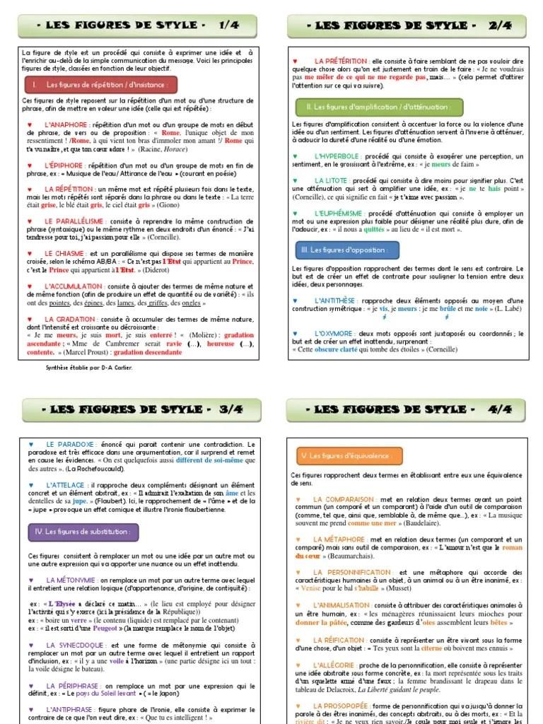Toutes Les Figures De Style Expliquées Pdf : toutes, figures, style, expliquées, Figures, Style, Métaphore