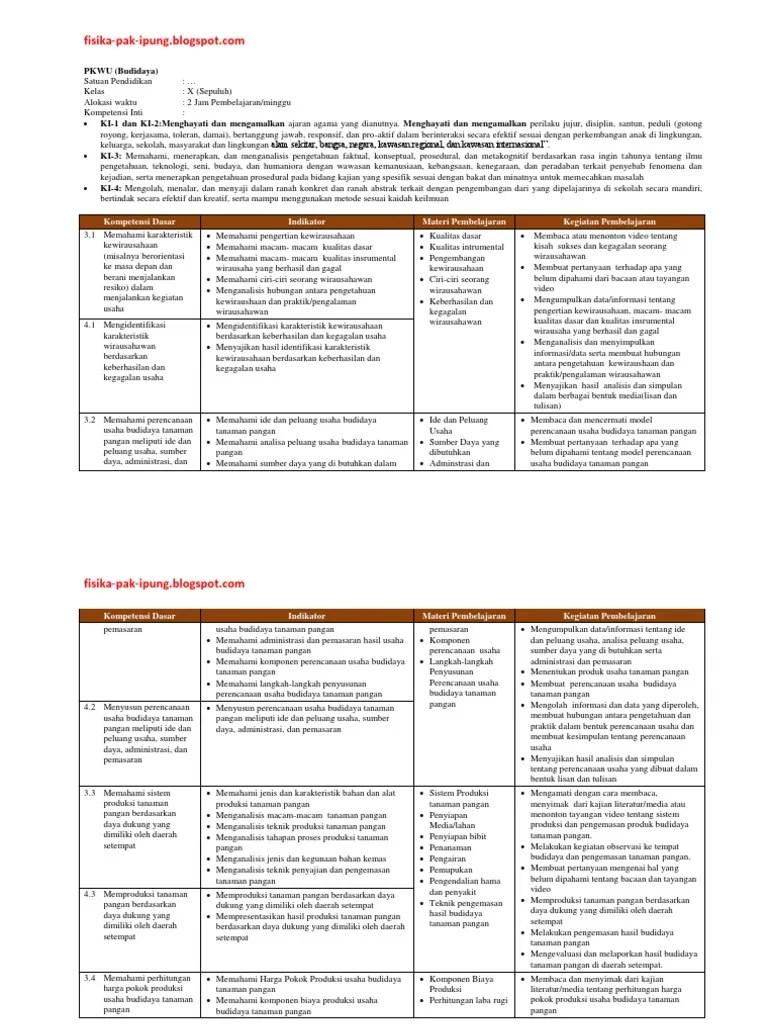 Komponen Evaluasi Hasil Usaha : komponen, evaluasi, hasil, usaha, Proses, Evaluasi, Usaha, Budidaya, Tanaman, Pangan, Berbagi, Tanam