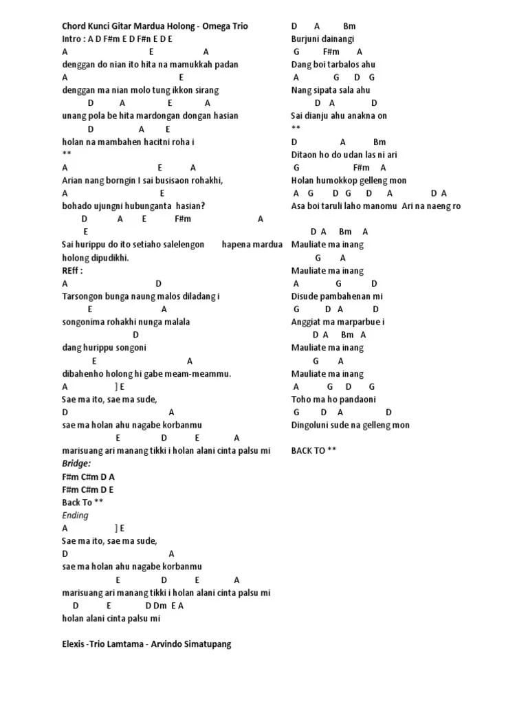 Lirik Patik Palimahon : lirik, patik, palimahon, Chord, Batak