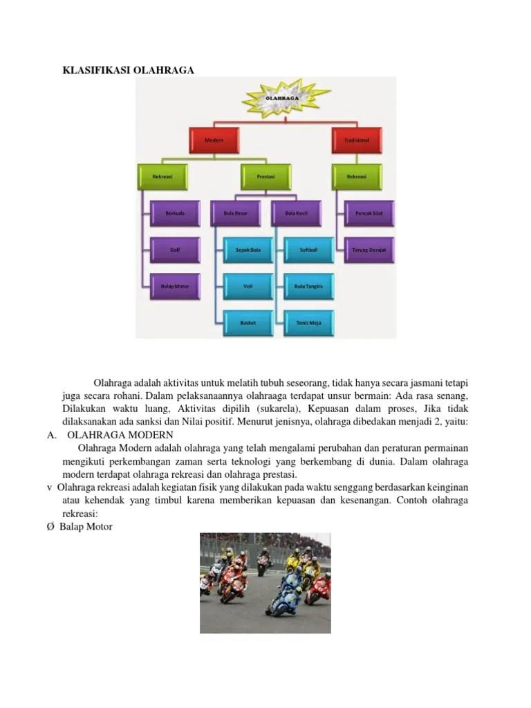20 Cabang Olahraga Dan Penjelasannya : cabang, olahraga, penjelasannya, KLASIFIKASI, OLAHRAGA