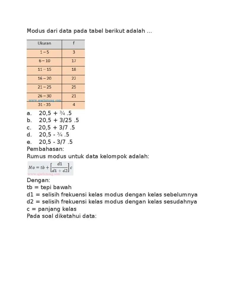 Perhatikan Data Pada Tabel Berikut : perhatikan, tabel, berikut, Modus, Tabel, Berikut, Adalah.docx