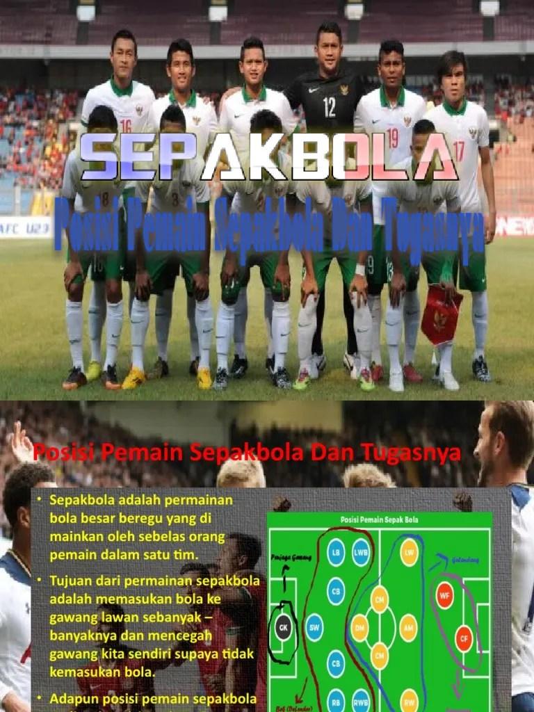 Gambar Posisi Pemain Sepak Bola : gambar, posisi, pemain, sepak, Posisi, Pemain, Sepakbola, Tugasnya