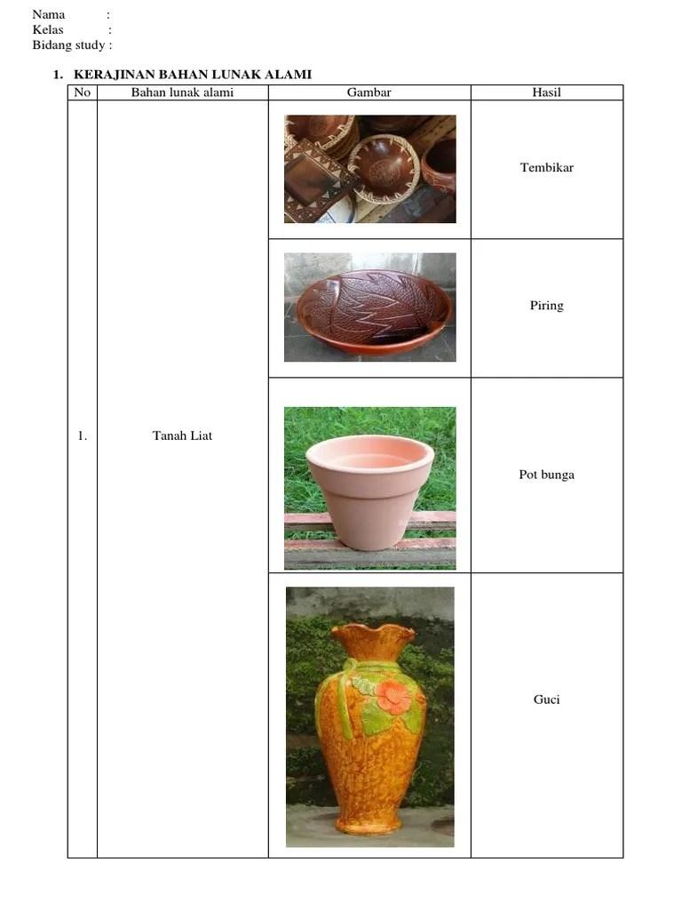 Gambar Kerajinan Bahan Lunak Alami : gambar, kerajinan, bahan, lunak, alami, TUGAS, PRAKARYA.docx