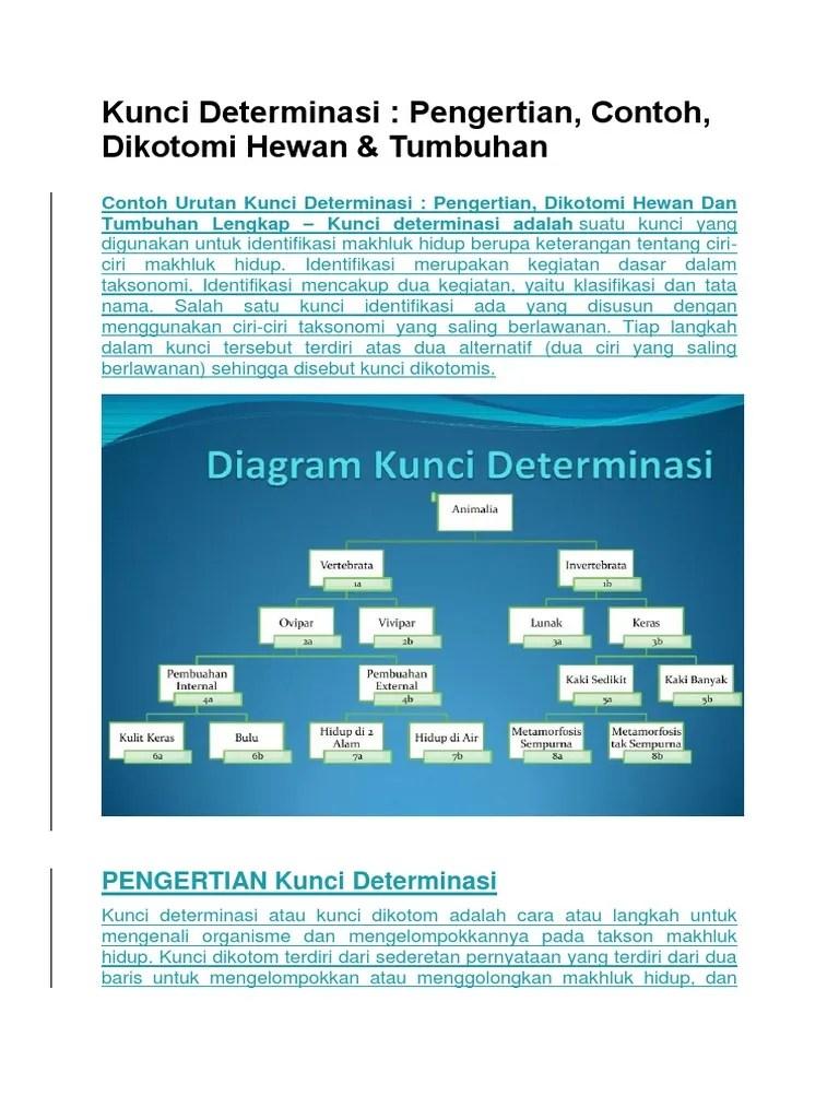 Cara Membuat Kunci Determinasi : membuat, kunci, determinasi, Kunci, Determinasi.docx