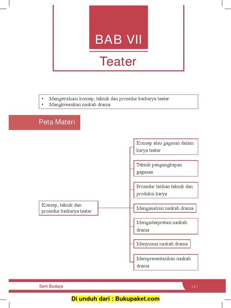 Materi Tentang Seni Teater : materi, tentang, teater, Materi, Teater