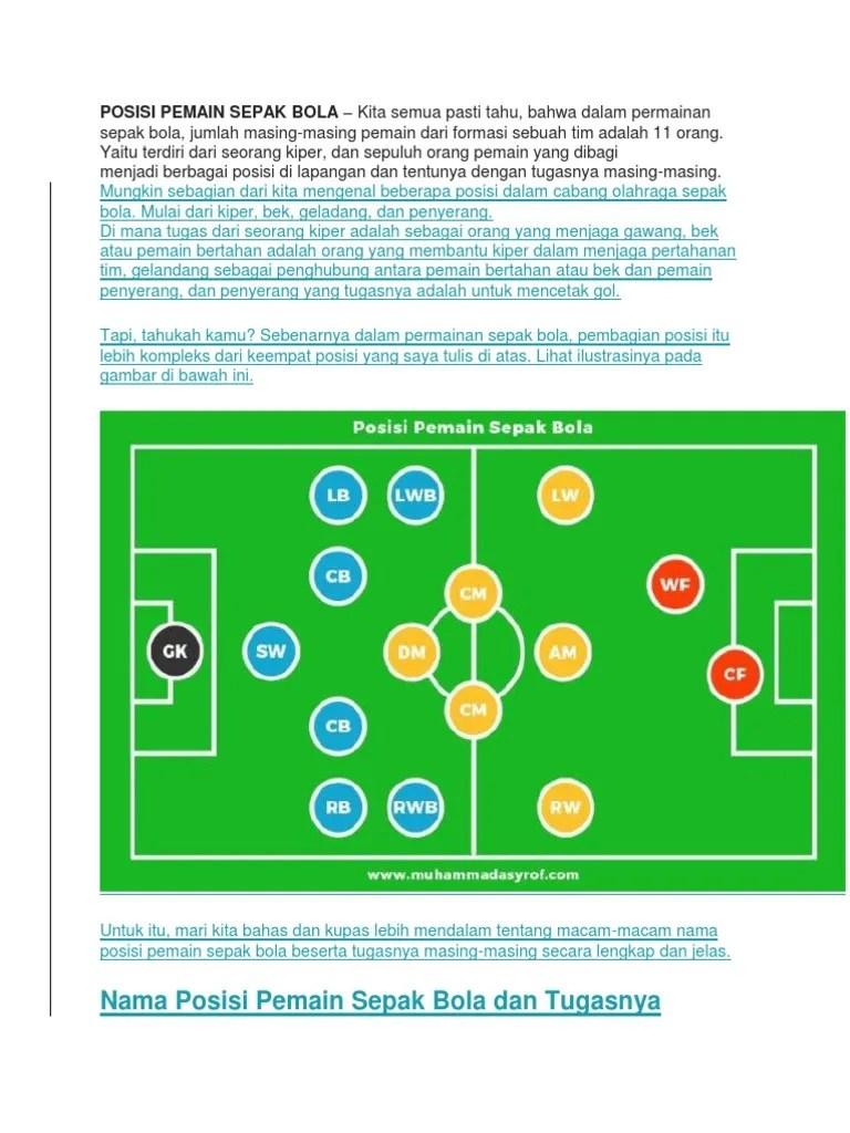 Gambar Posisi Pemain Sepak Bola : gambar, posisi, pemain, sepak, Posisi, Pemain, Sepak