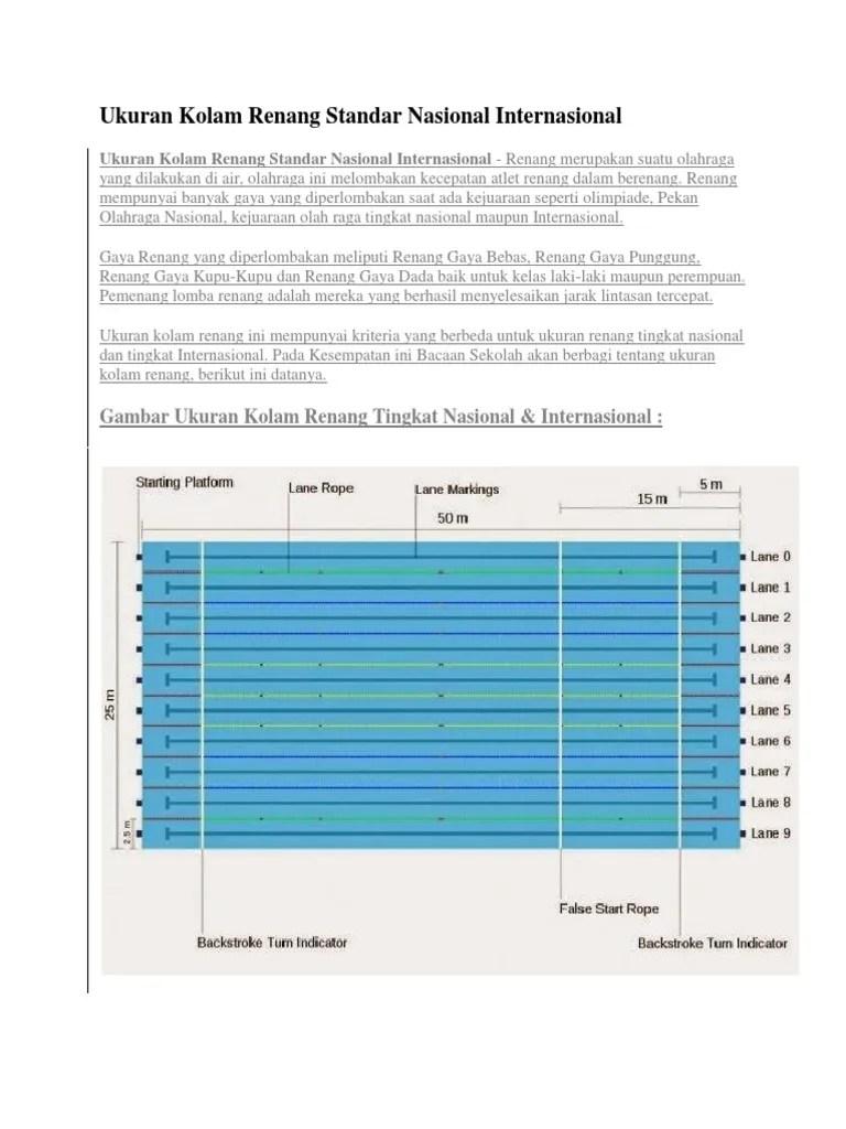Ukuran Kolam Renang Standar Internasional : ukuran, kolam, renang, standar, internasional, Ukuran, Kolam, Renang, Internasional