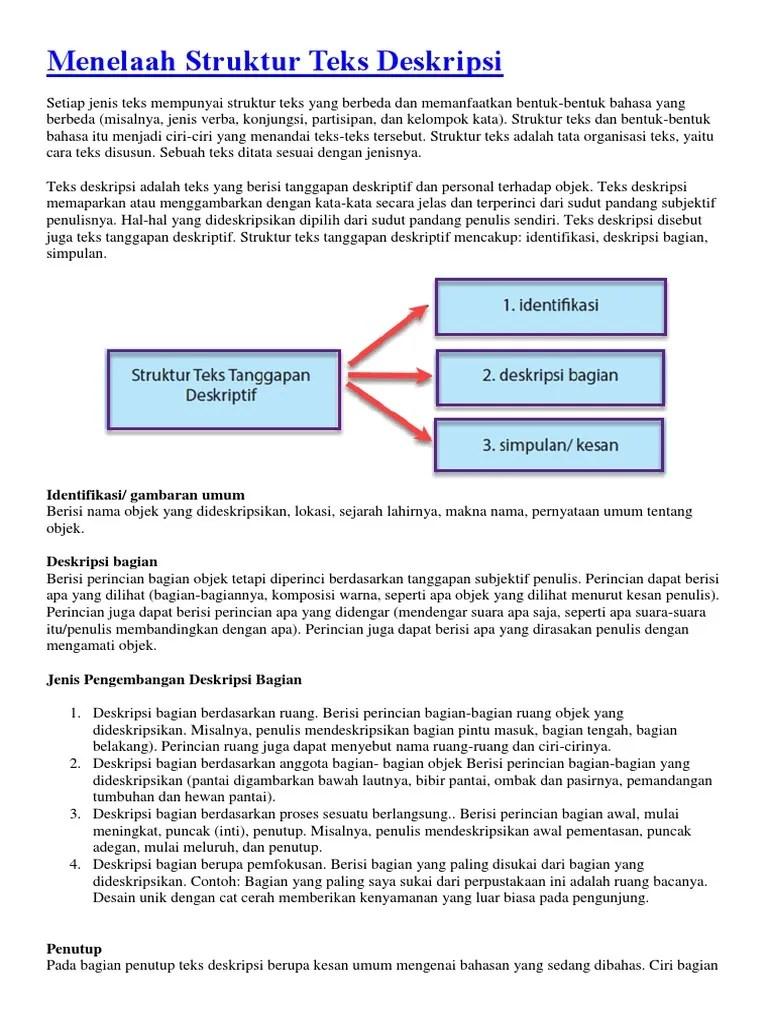 Struktur Teks Deskripsi Tersebut Adalah Bagian : struktur, deskripsi, tersebut, adalah, bagian, Menelaah, Struktur, Deskripsi