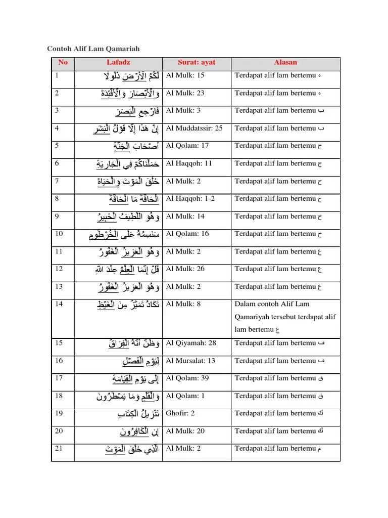Contoh Alif Lam Qamariah : contoh, qamariah, Contoh, Qamariah