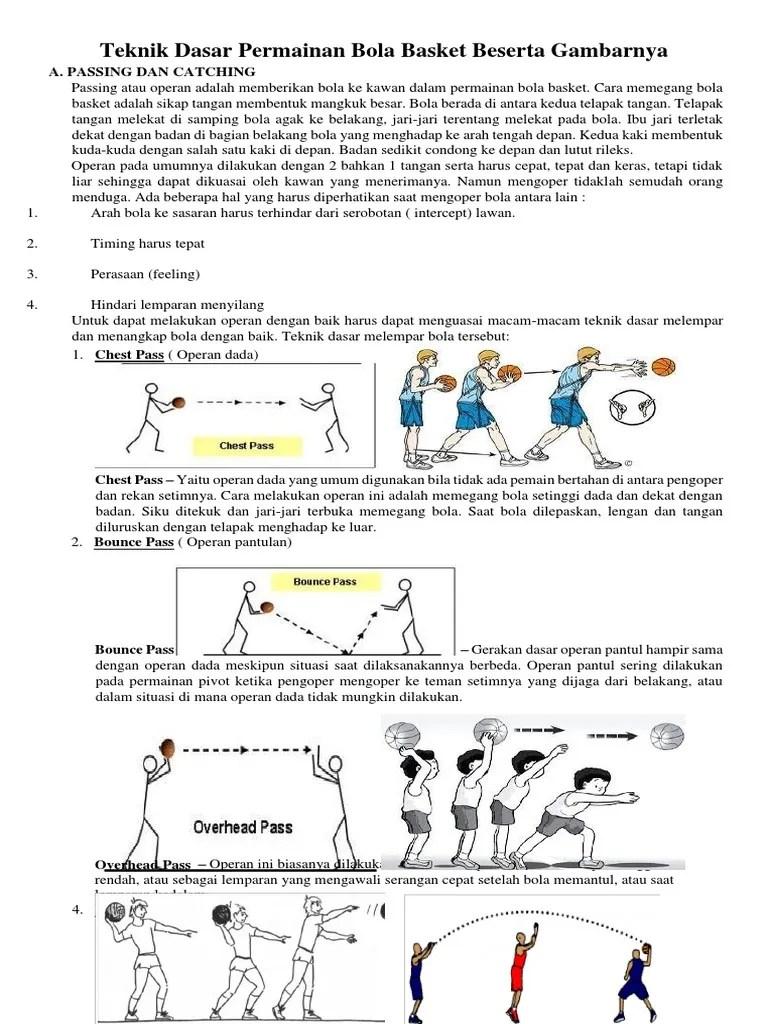 Cara Bermain Bola Basket, Pengetian, Sejarah Serta Penjelasannya