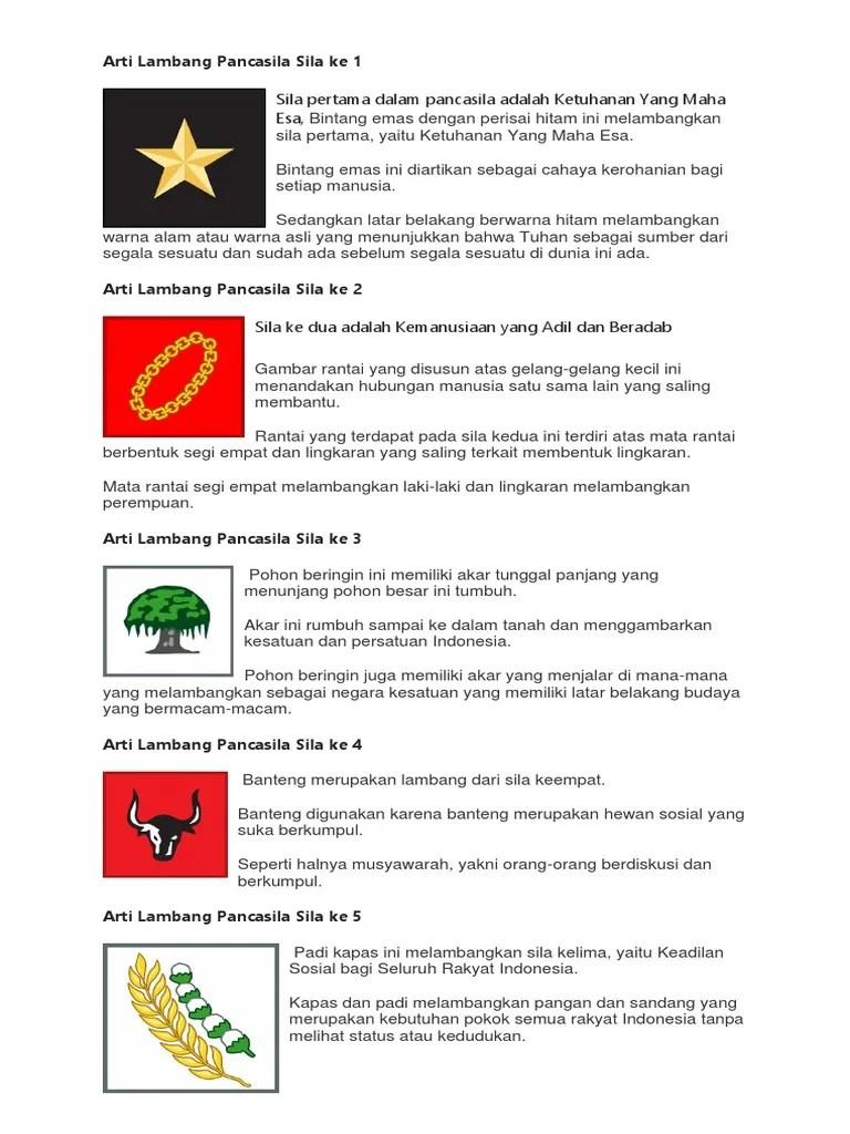 Makna Lambang Sila Ke 2 : makna, lambang, Lambang, Pancasila