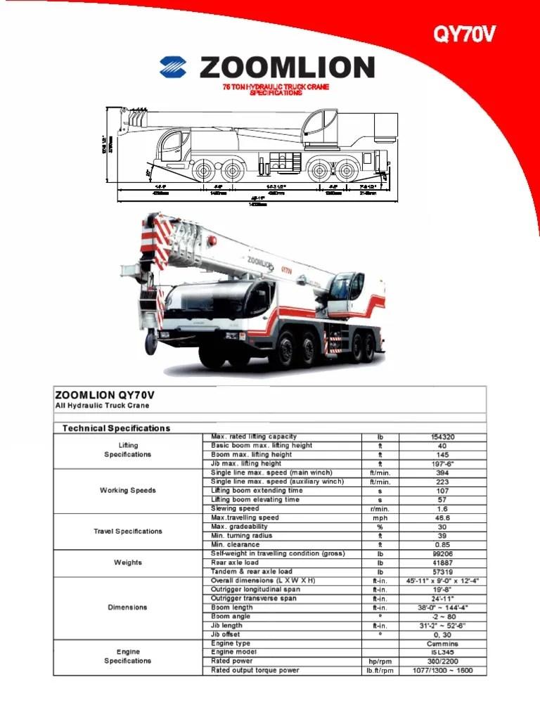 Xcmg ton mobile crane load chart zoomlion also truck model xct rh kaynyne