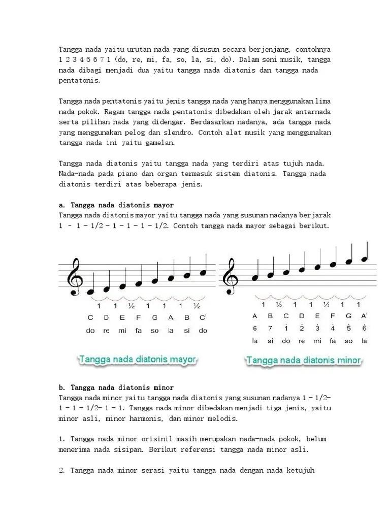 Tangga Nada Minor Asli : tangga, minor, Tangga, Yaitu, Urutan, Disusun, Secara.docx