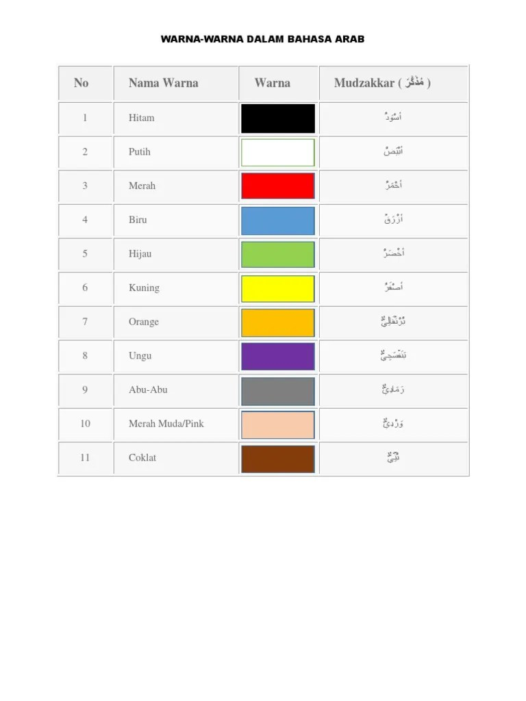Nama Warna Dalam Bahasa Arab : warna, dalam, bahasa, WARNA, BAHASA, ARAB.docx