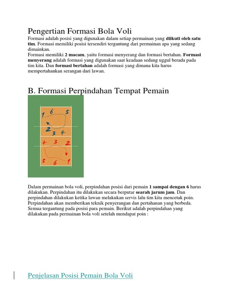 Formasi Dalam Permainan Bola Voli : formasi, dalam, permainan, Pengertian, Formasi