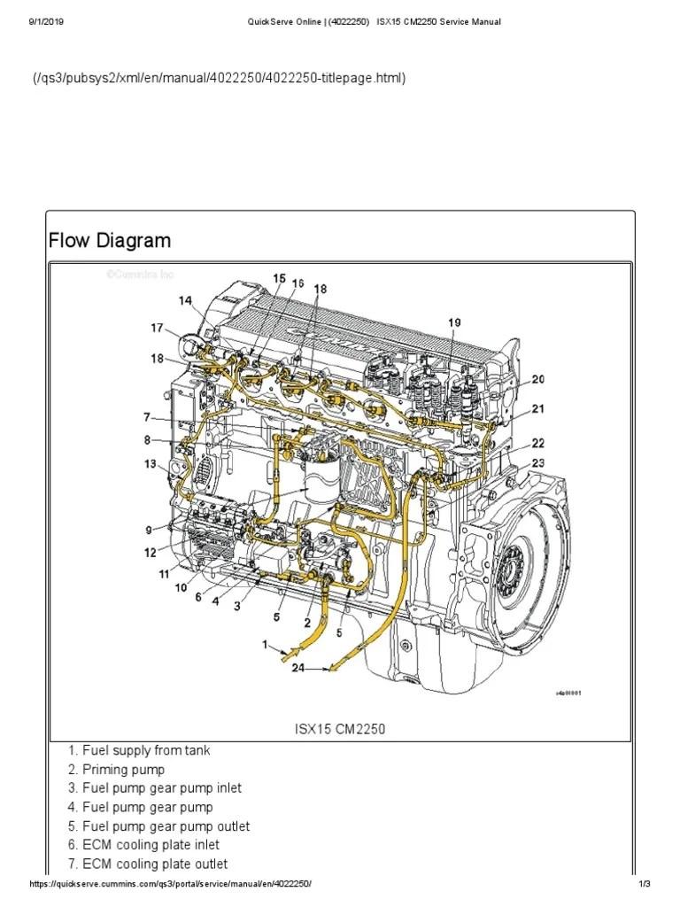 Cummins Isx Fuel Pump Diagram : cummins, diagram, Diagram