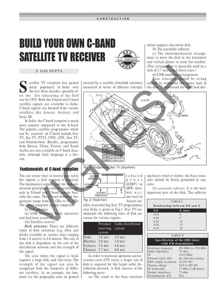 small resolution of c band lnb block diagram wiring library c band satellite dish c band lnb circuit diagram