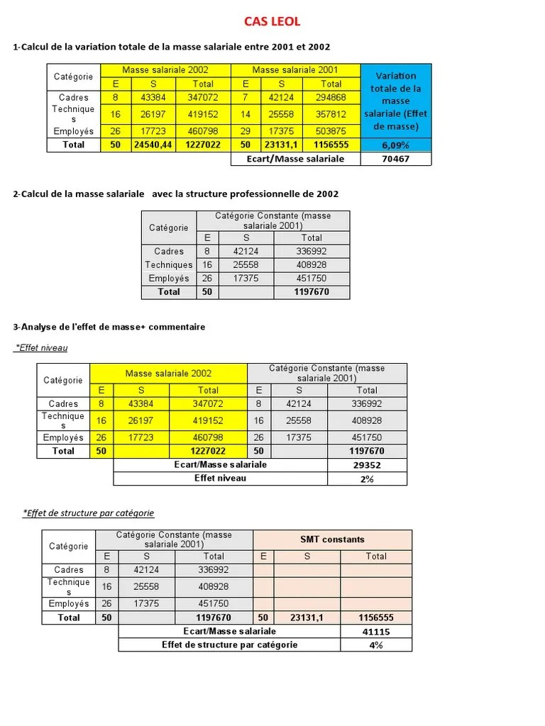 Calcul De La Masse Salariale : calcul, masse, salariale, Question, Masse, Salariale, Économie, Affaires