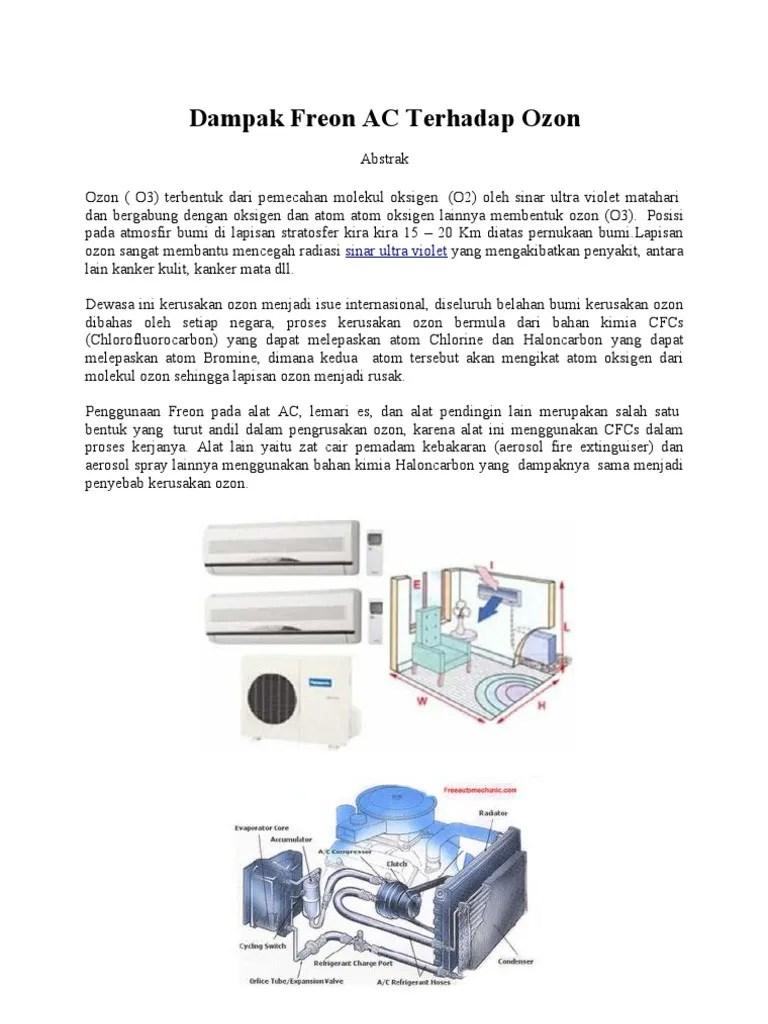 Dampak Apakah Yang Ditimbulkan Dari Penggunaan Ac Dan Lemari Es : dampak, apakah, ditimbulkan, penggunaan, lemari, Dampak, Freon, Terhadap