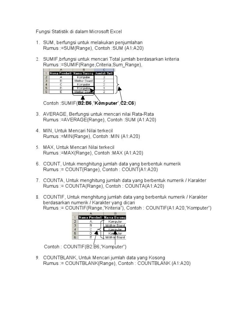 Rumus Fungsi Statistik : rumus, fungsi, statistik, Fungsi, Statistik, Dalam, Microsoft, Excel