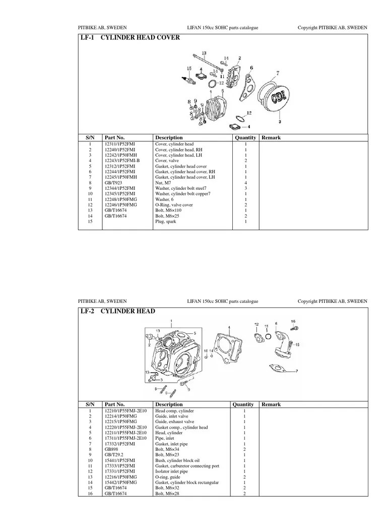 small resolution of motor wiring diagram for lifan 150