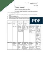 NUR_405_Windshield_Survey_Week_2_Assignment_final[1