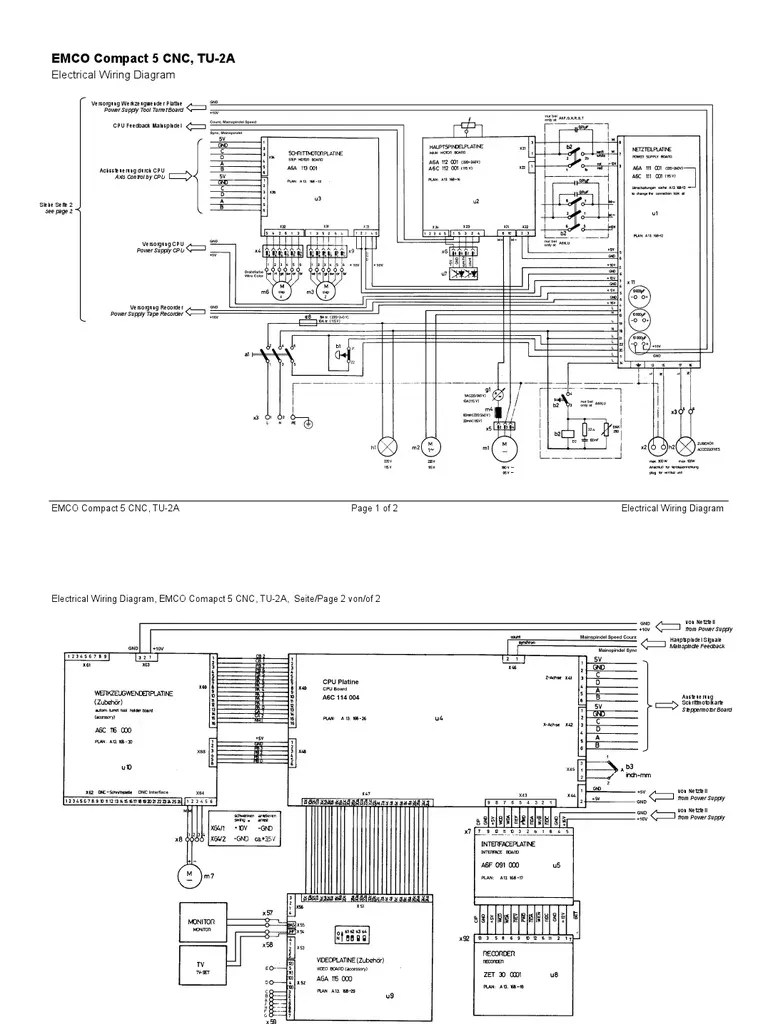 cnc power diagram enthusiast wiring diagrams u2022 cnc router kit cnc router diagram [ 768 x 1024 Pixel ]