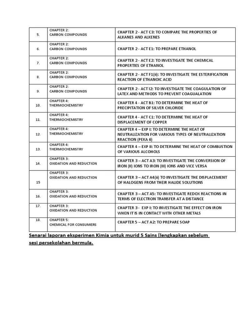 medium resolution of senaraieksperimen utk 5 Sains   Chemical Reactions   Redox