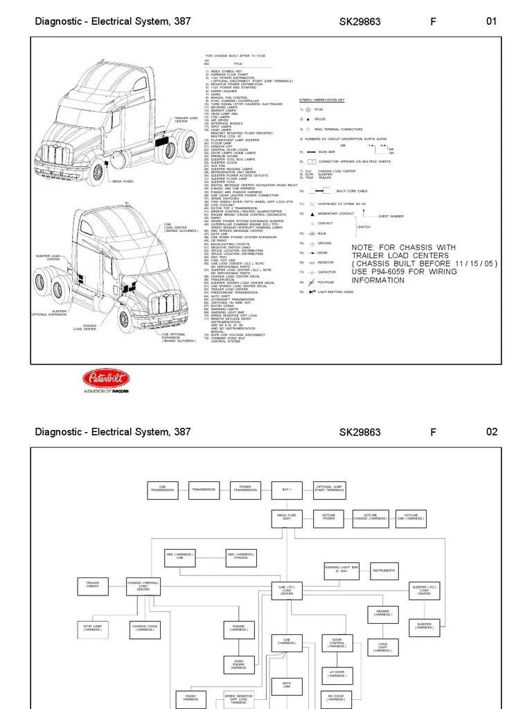 medium resolution of peterbilt 384 fuse box