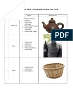 Identifikasi Ragam Material Dan Teknik Di Lingkungan Sekitar : identifikasi, ragam, material, teknik, lingkungan, sekitar, Identifikasi, Ragam, Material, Teknik, Produksi, Lingkungan