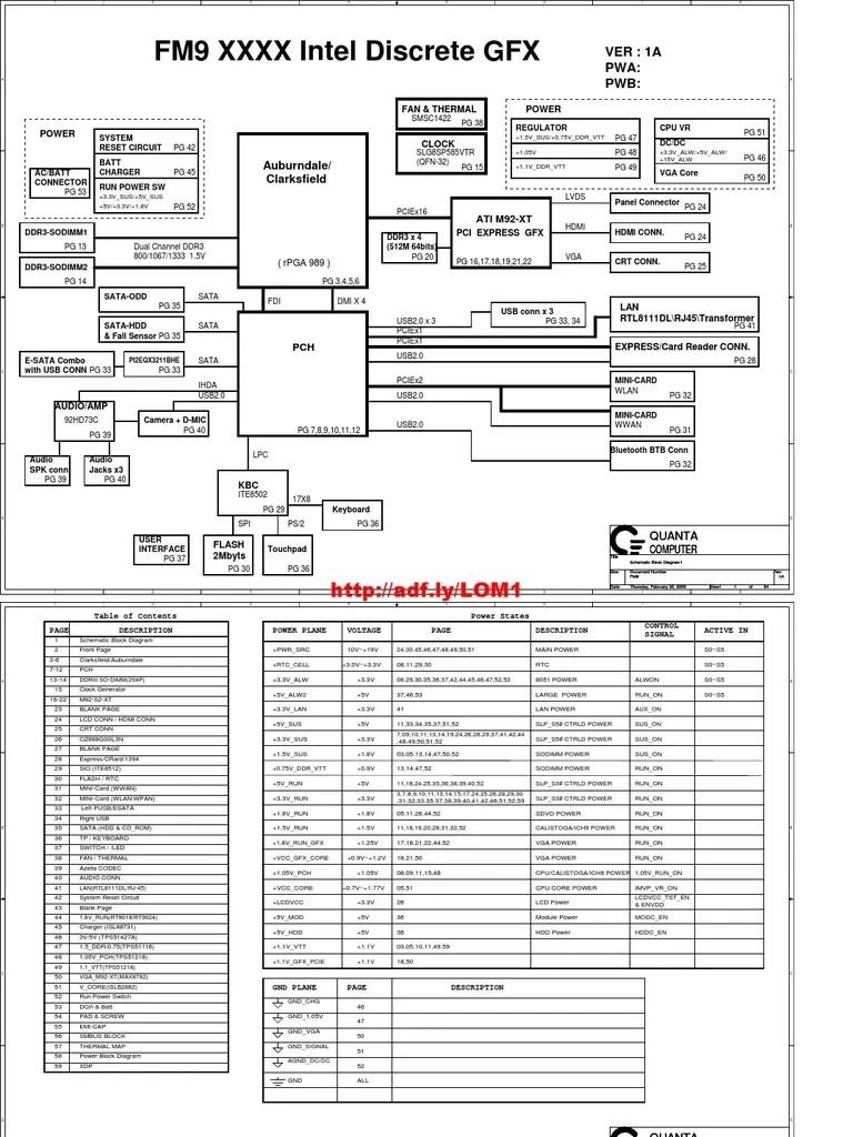 medium resolution of dell studio 1700 wiring diagram simple wiring diagram schema house wiring dell studio wiring diagram
