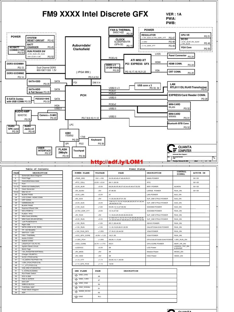 small resolution of dell studio 1700 wiring diagram simple wiring diagram schema house wiring dell studio wiring diagram