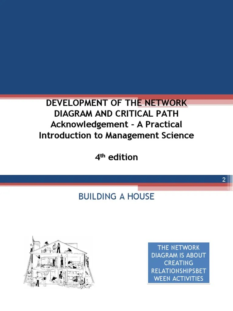 medium resolution of very practical network diagram and critical path project management projects
