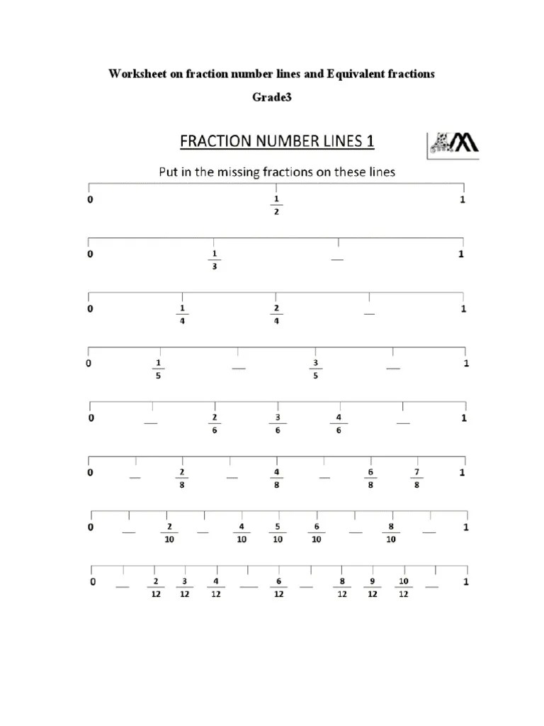 small resolution of fractions on number line and equivalent fractions WORKSHEET GRADE3
