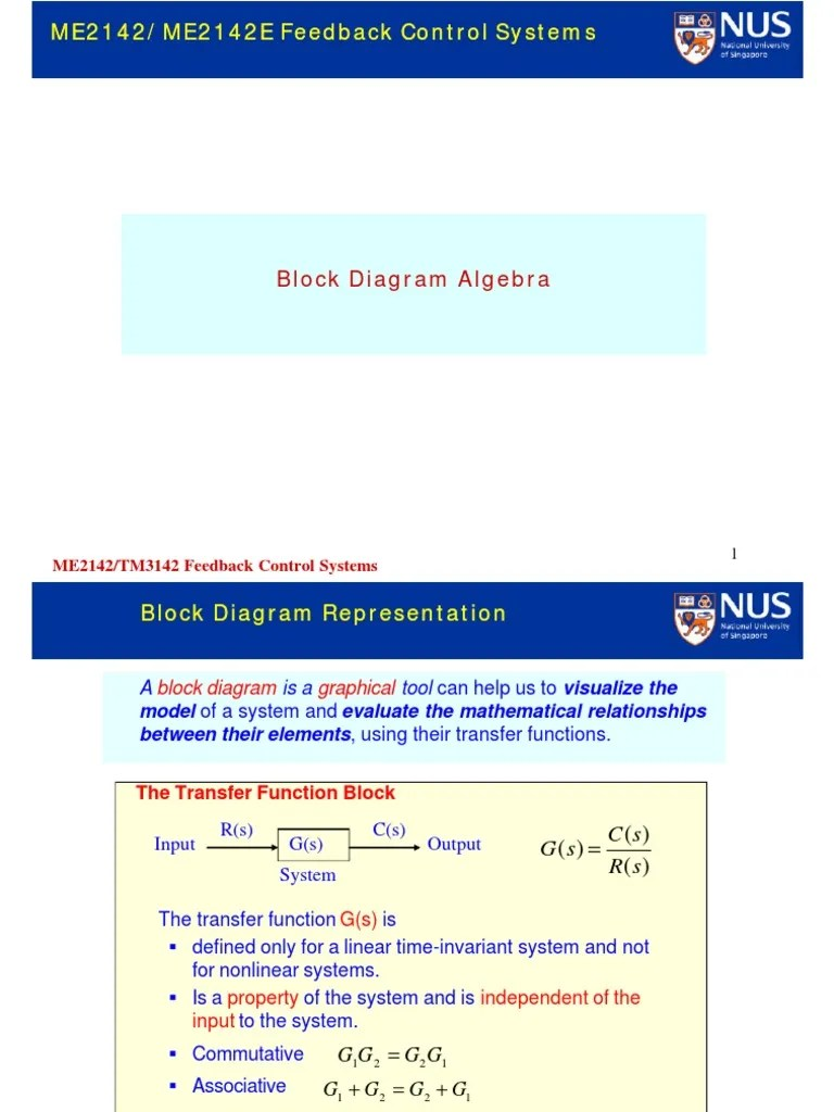 hight resolution of block diagram algebra 1533006671 v 1
