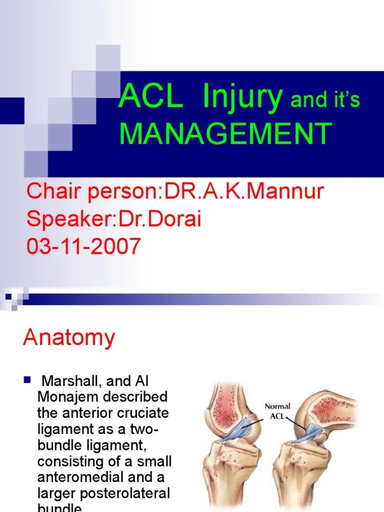 Acl Injury and It's Management   Injury   Joints