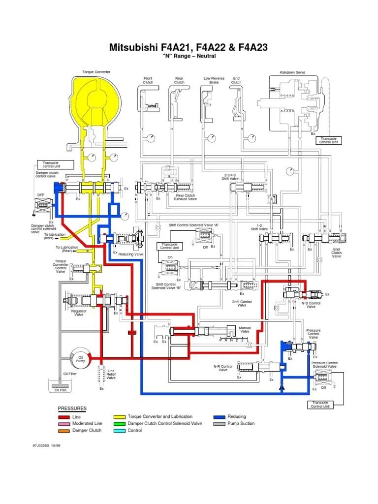 mitsubishi transmission solenoid wiring diagram [ 768 x 1024 Pixel ]