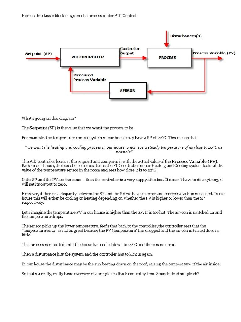 hight resolution of here is the classic block diagram of a process under pid control applied mathematics cybernetics