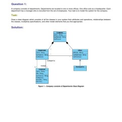 Class System Diagram 94 Ford Explorer Stereo Wiring Exercises And Solutions Computer Network Printer Computing