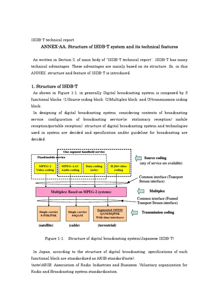 isdb t block diagram [ 768 x 1024 Pixel ]