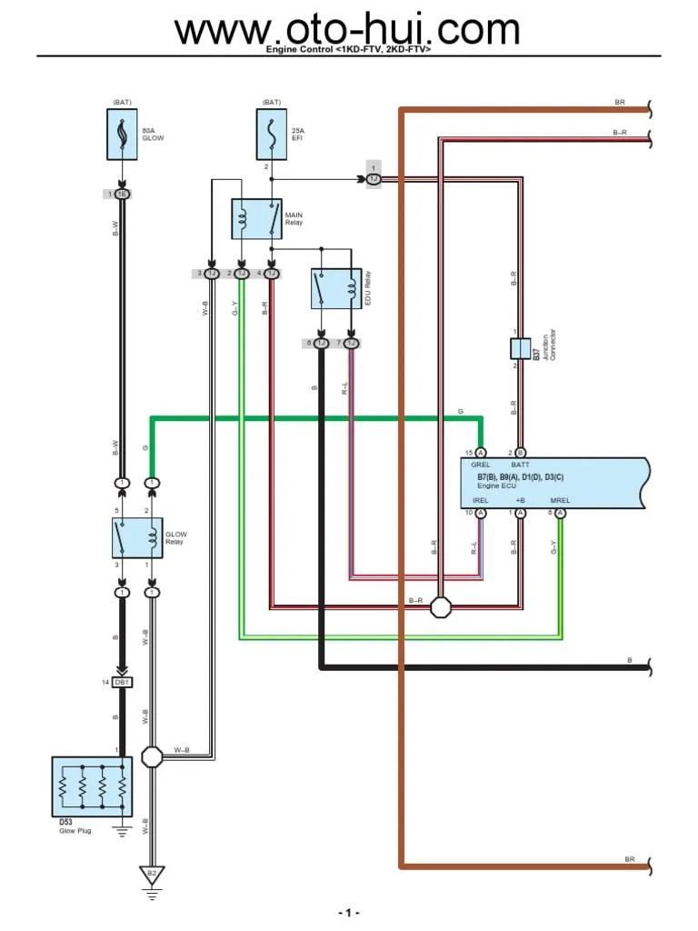 hilux surf wiring loom [ 768 x 1024 Pixel ]